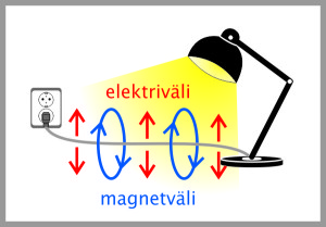 emf_sisselylitatud_lamp